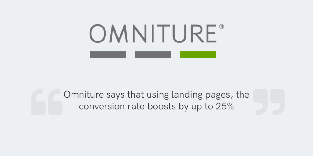 Why Landing Page is Important