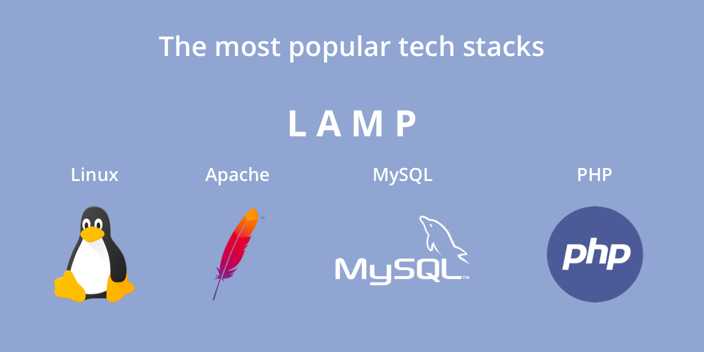The Most Popular Tech Stacks - LAMP